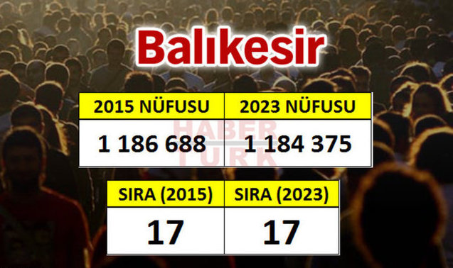 balikesir_2023_nufus_ongorusu