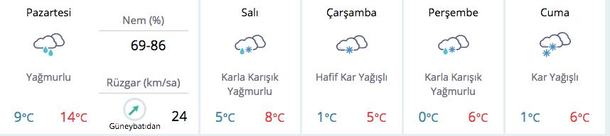 istanbul-hava-durumu-5-gunluk-kar-yagisi-saatlikjpgh7p6nsun